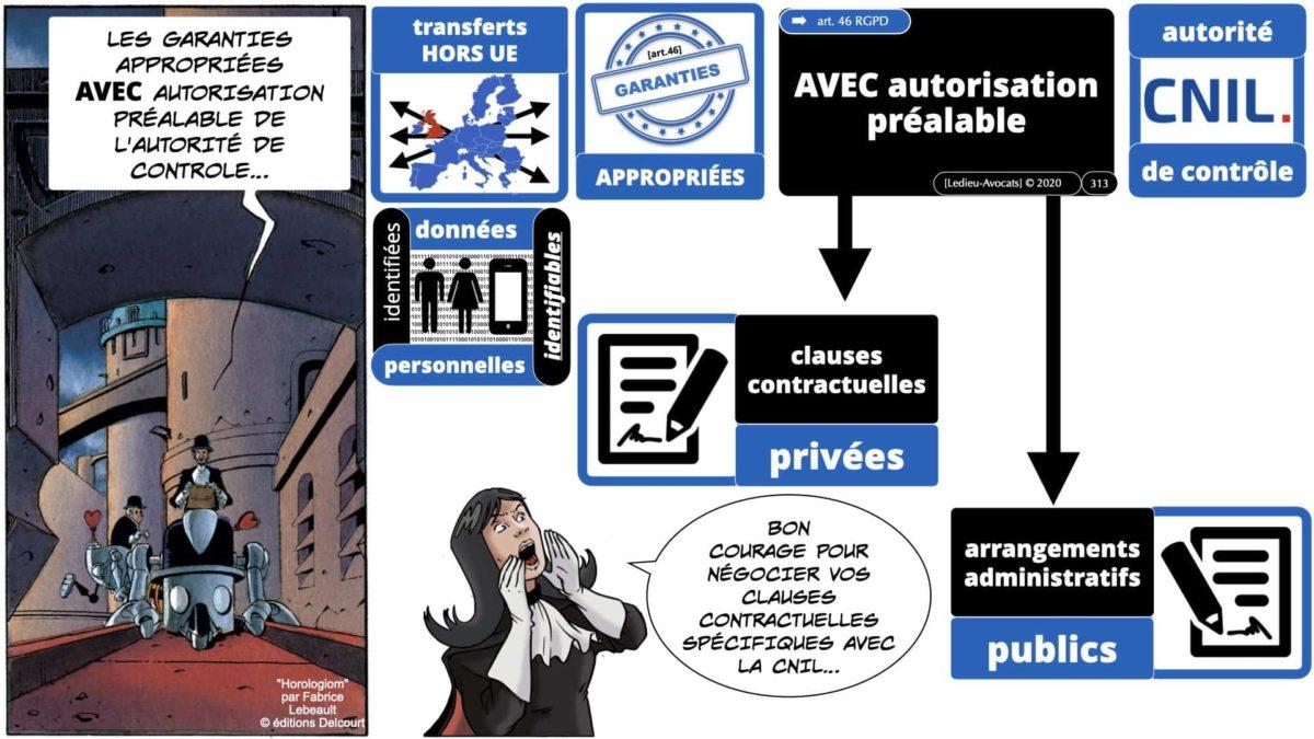RGPD e-Privacy données personnelles jurisprudence formation Lamy Les Echos 10-02-2021 ©Ledieu-Avocats.313