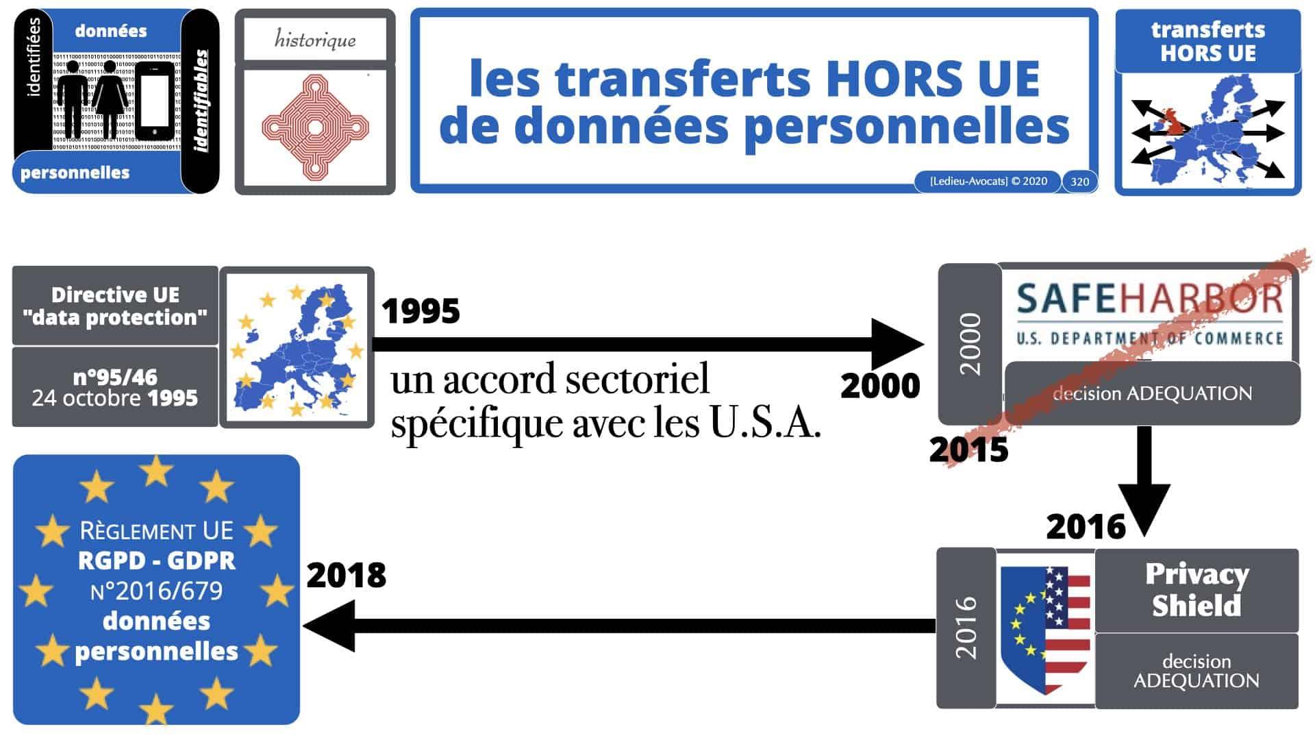 RGPD e-Privacy données personnelles jurisprudence formation Lamy Les Echos 10-02-2021 ©Ledieu-Avocats.320