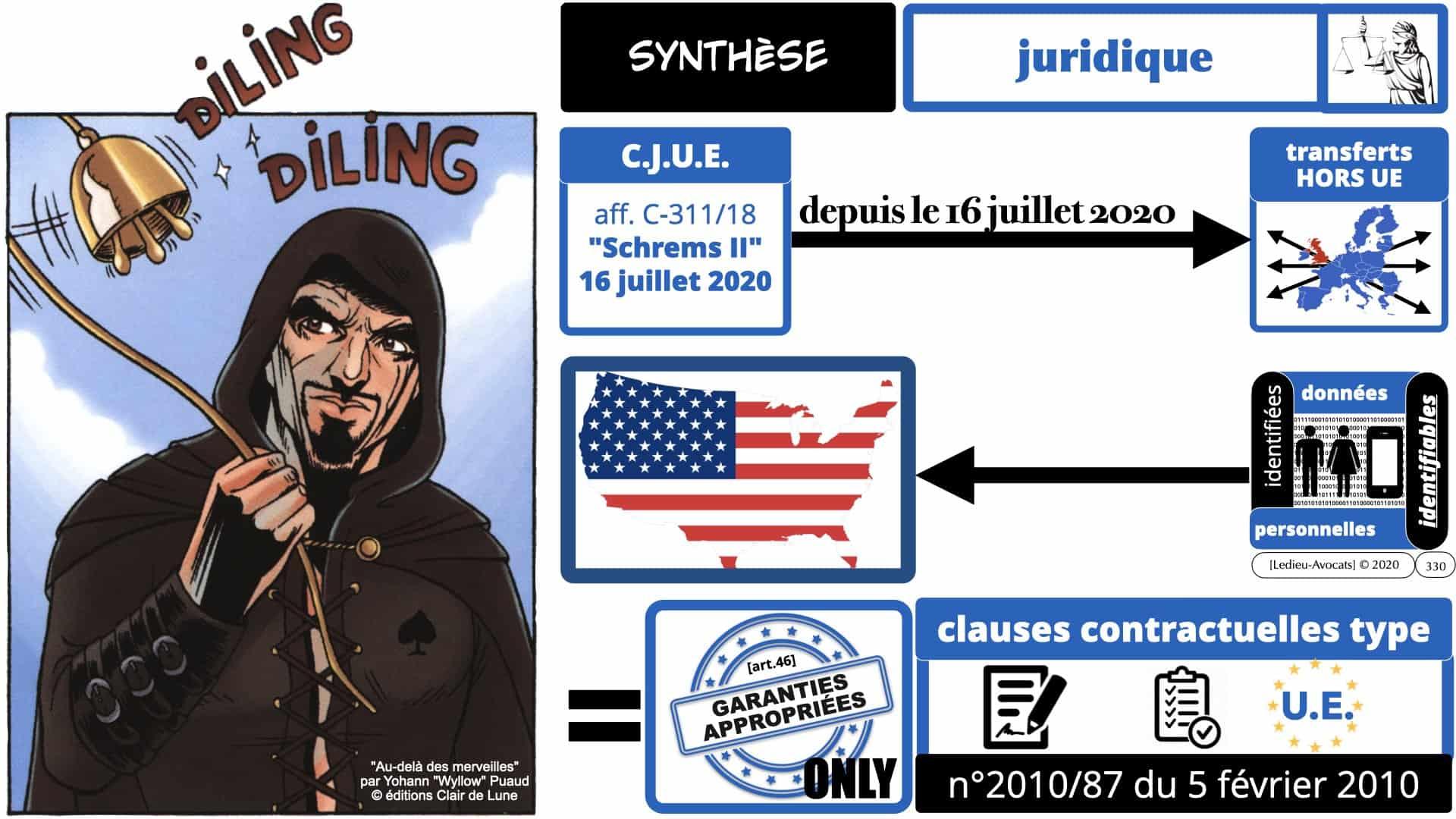 RGPD e-Privacy données personnelles jurisprudence formation Lamy Les Echos 10-02-2021 ©Ledieu-Avocats.330