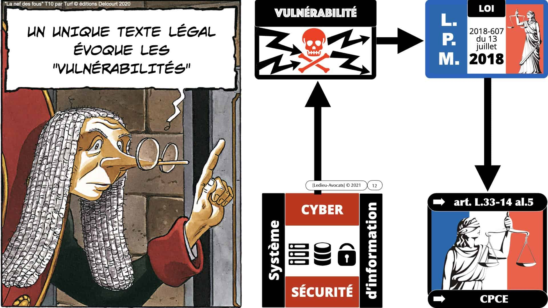 malware et vulnérabilités dans les contrats BtoB en 2021