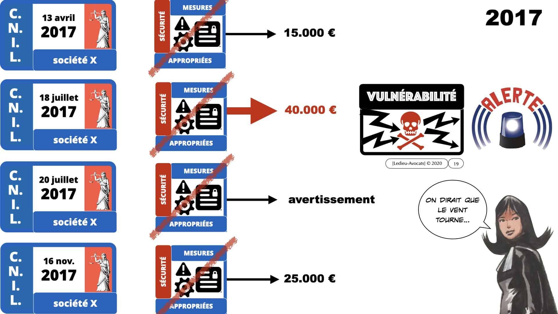 331 CYBER ATTAQUE malware vulnérabilité contrat BtoB © Ledieu-Avocats 30-03-2021 ***16:9***.019