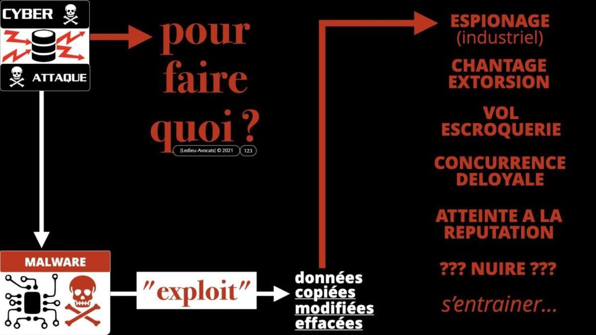 333 CYBER ATTAQUE responsabilité pénale civile contrat © Ledieu-Avocats 23-05-2021.123