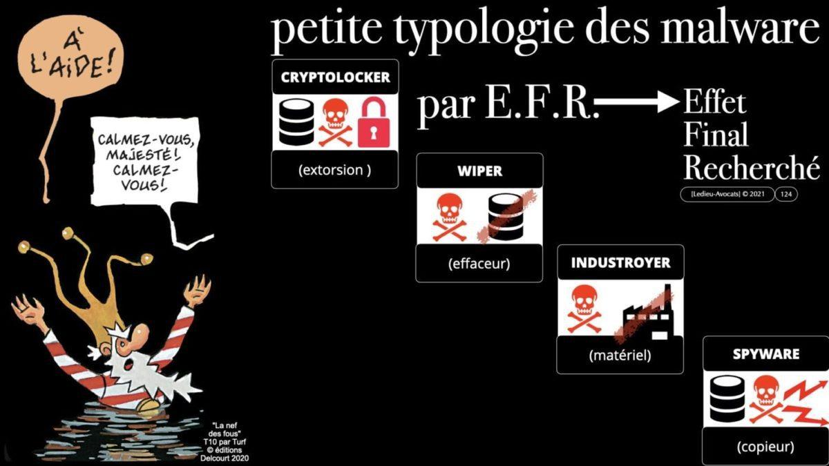 333 CYBER ATTAQUE responsabilité pénale civile contrat © Ledieu-Avocats 23-05-2021.124