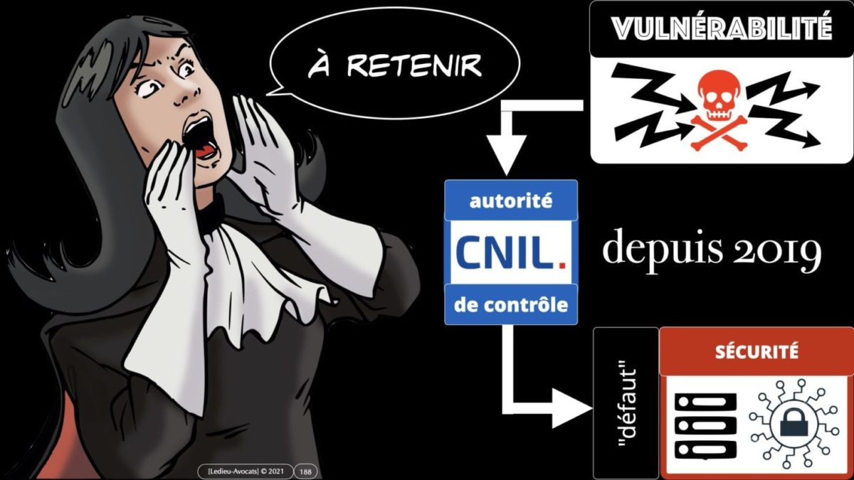 333 CYBER ATTAQUE responsabilité pénale civile contrat © Ledieu-Avocats 23-05-2021.188