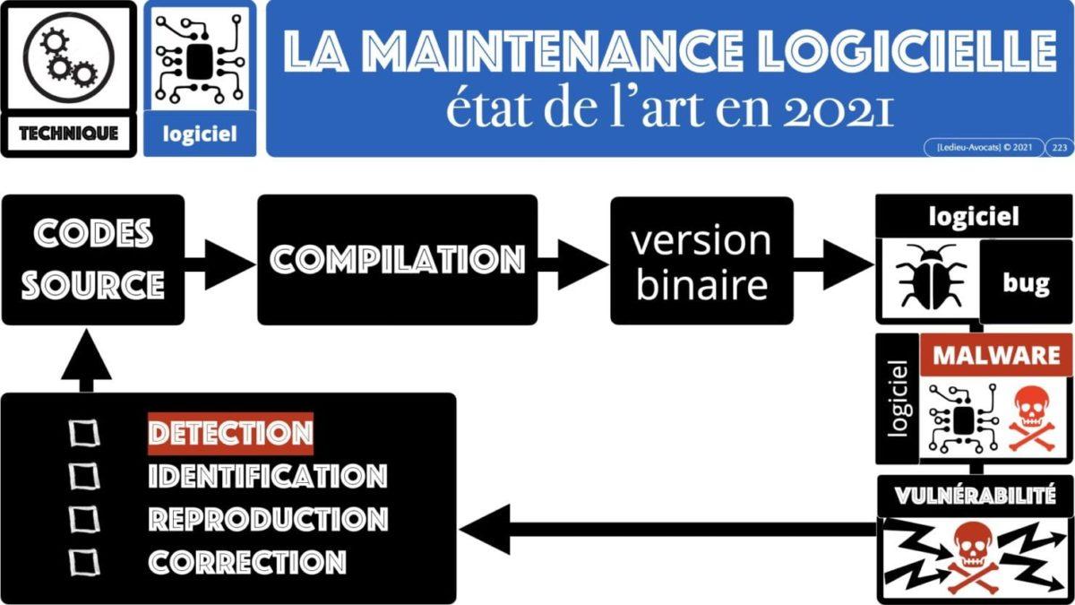 333 CYBER ATTAQUE responsabilité pénale civile contrat © Ledieu-Avocats 23-05-2021.223