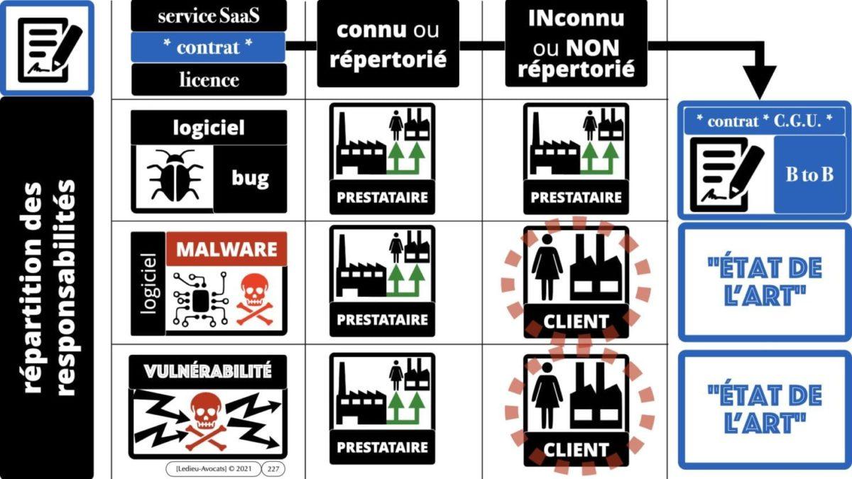333 CYBER ATTAQUE responsabilité pénale civile contrat © Ledieu-Avocats 23-05-2021.227