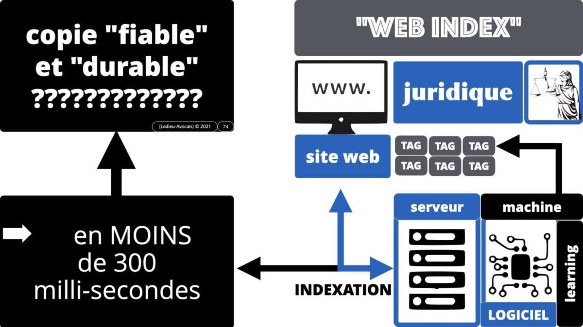 334 extraction indexation BASE DE DONNEES © Ledieu-avocat 24-05-2021.074