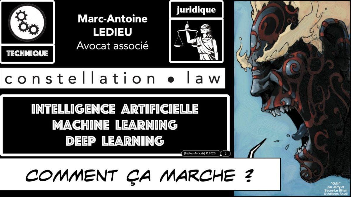 335 Intelligence Artificielle 2021 et AI Act [projet de Règlement UE] deep learning machine learning © Ledieu-Avocats 04-06-2021 *16:9*.002