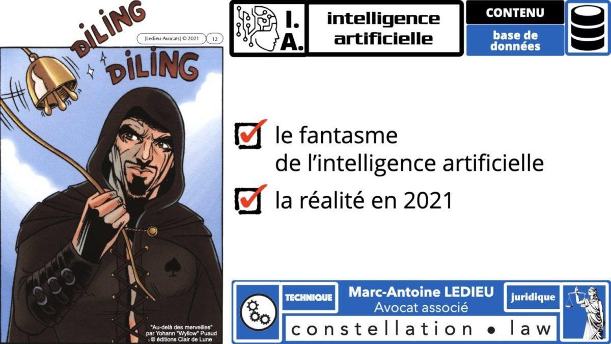 335 Intelligence Artificielle 2021 et AI Act [projet de Règlement UE] deep learning machine learning © Ledieu-Avocats 04-06-2021 *16:9*.012