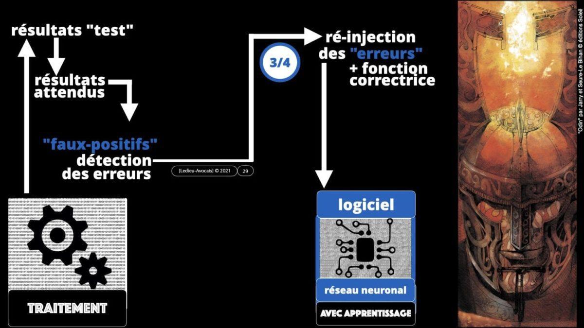 335 Intelligence Artificielle 2021 et AI Act [projet de Règlement UE] deep learning machine learning © Ledieu-Avocats 04-06-2021 *16:9*.029