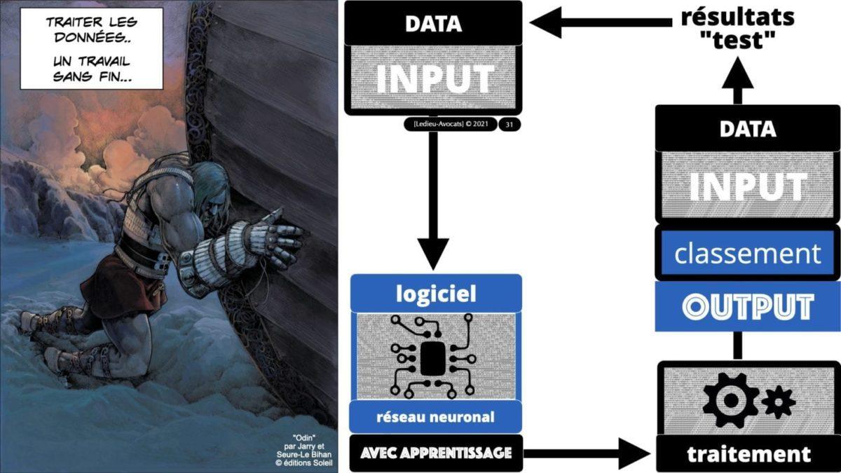 335 Intelligence Artificielle 2021 et AI Act [projet de Règlement UE] deep learning machine learning © Ledieu-Avocats 04-06-2021 *16:9*.031