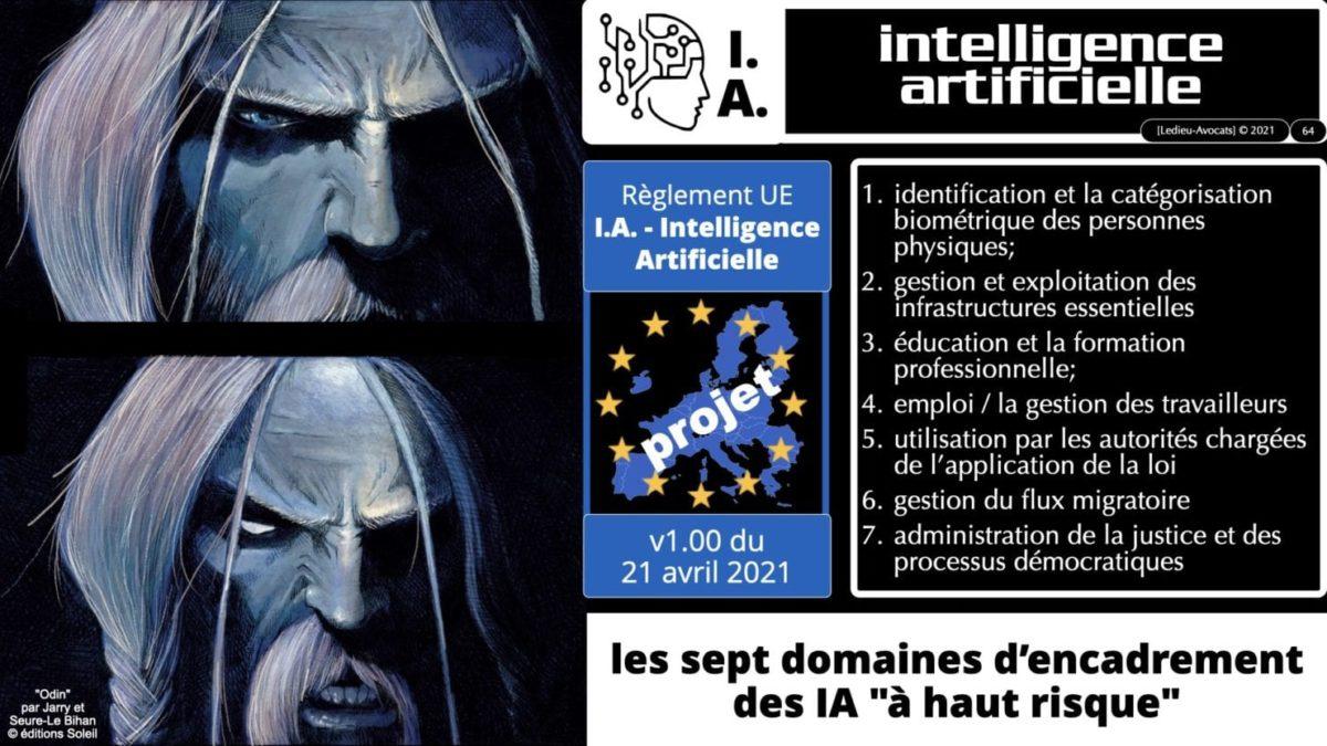 335 Intelligence Artificielle 2021 et AI Act [projet de Règlement UE] deep learning machine learning © Ledieu-Avocats 04-06-2021 *16:9*.064