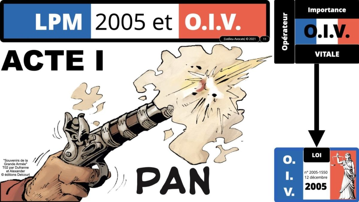 337 cyber sécurité #1 OIV OSE Critical Entities © Ledieu-avocat 15-06-2021.011