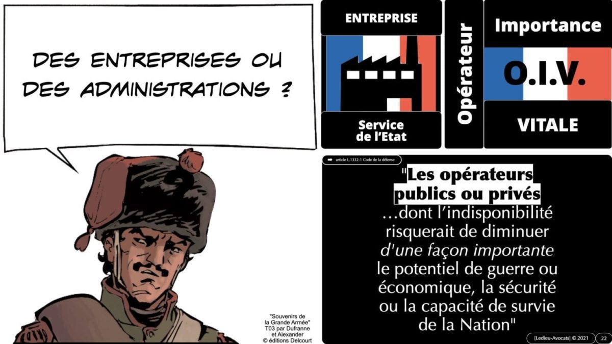 337 cyber sécurité #1 OIV OSE Critical Entities © Ledieu-avocat 15-06-2021.022