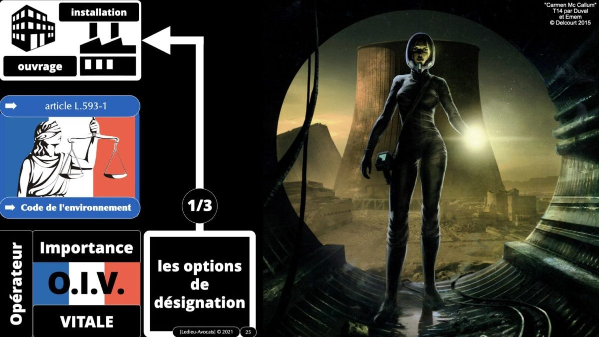 337 cyber sécurité #1 OIV OSE Critical Entities © Ledieu-avocat 15-06-2021.025