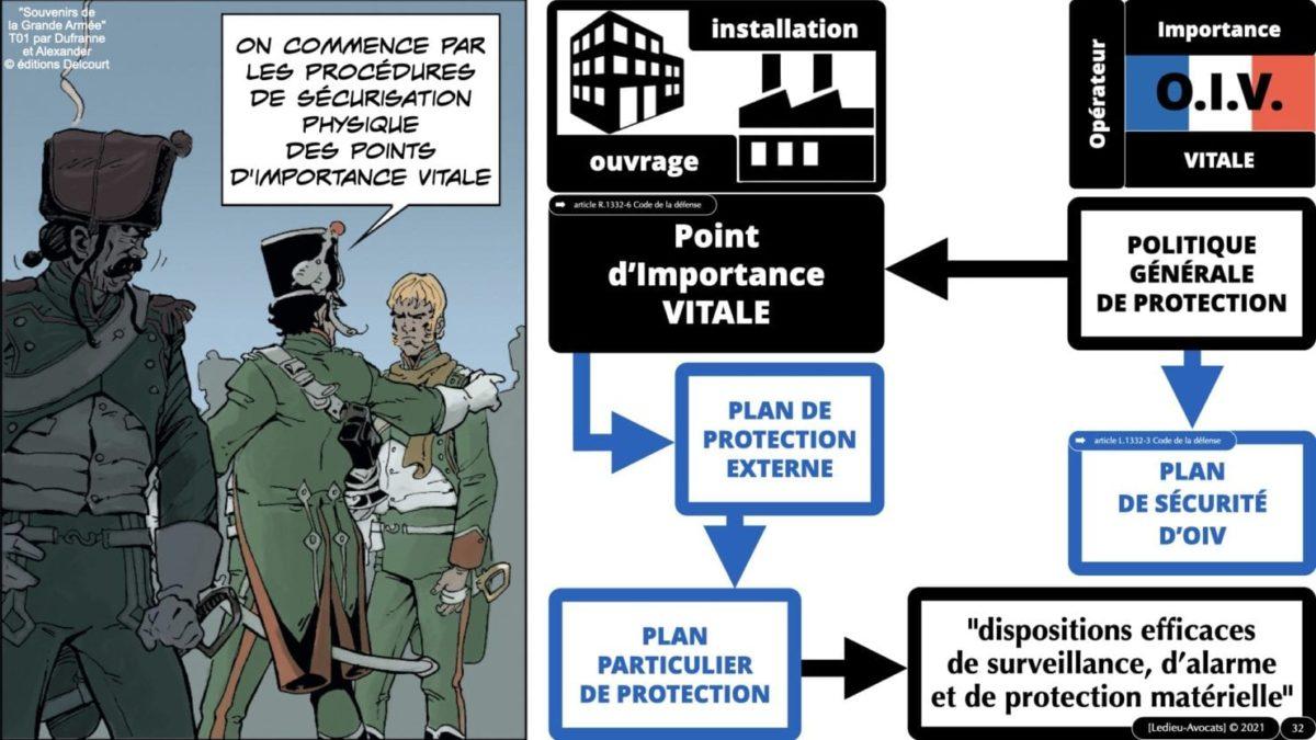 337 cyber sécurité #1 OIV OSE Critical Entities © Ledieu-avocat 15-06-2021.032