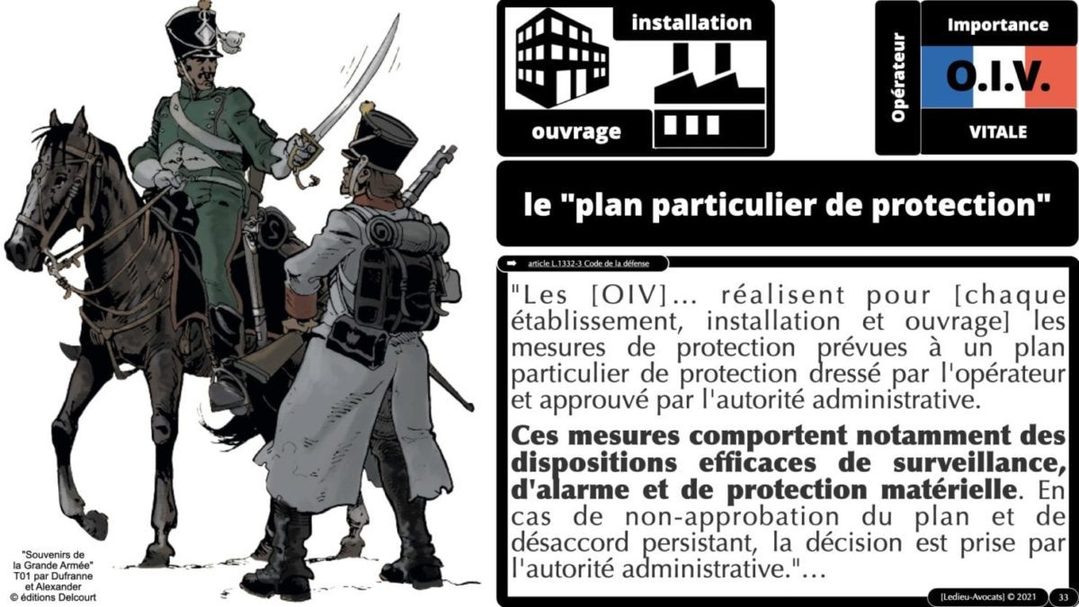 337 cyber sécurité #1 OIV OSE Critical Entities © Ledieu-avocat 15-06-2021.033