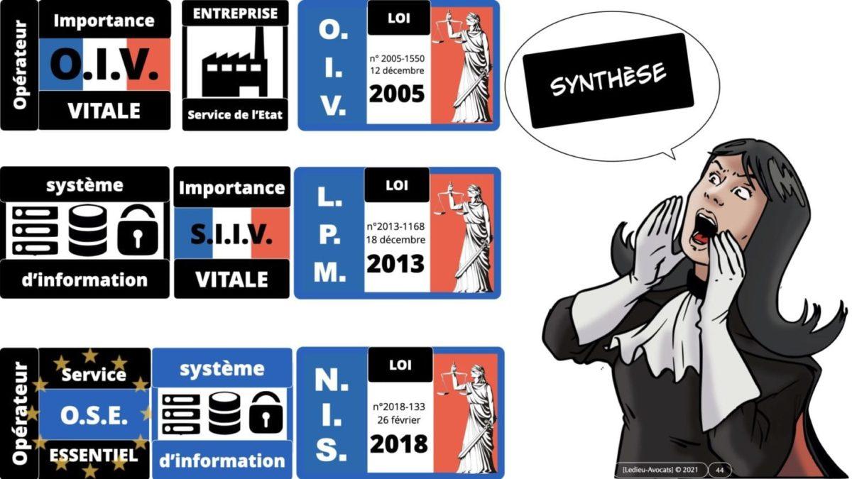 337 cyber sécurité #1 OIV OSE Critical Entities © Ledieu-avocat 15-06-2021.044
