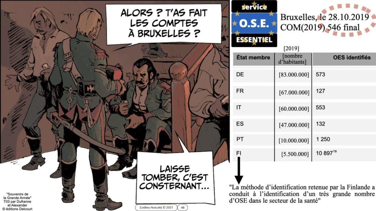 337 cyber sécurité #1 OIV OSE Critical Entities © Ledieu-avocat 15-06-2021.048