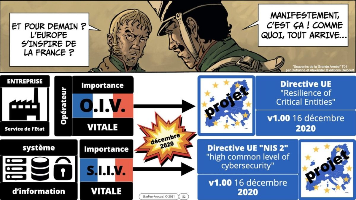 337 cyber sécurité #1 OIV OSE Critical Entities © Ledieu-avocat 15-06-2021.052