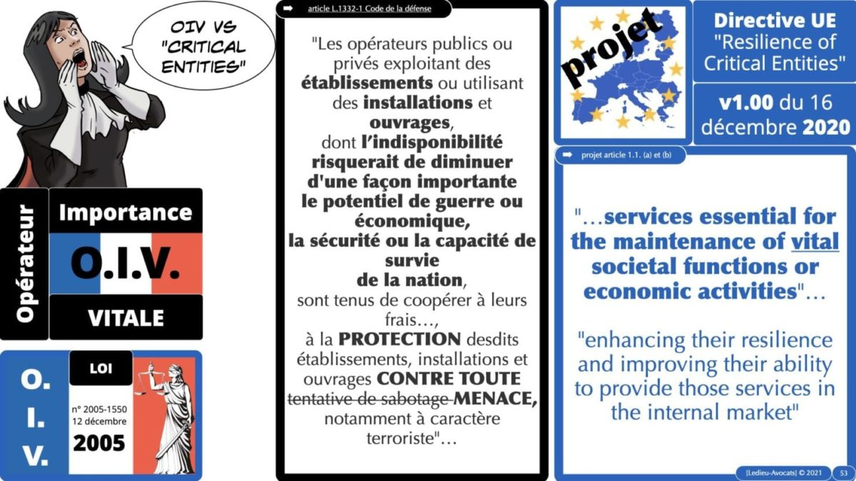 337 cyber sécurité #1 OIV OSE Critical Entities © Ledieu-avocat 15-06-2021.053