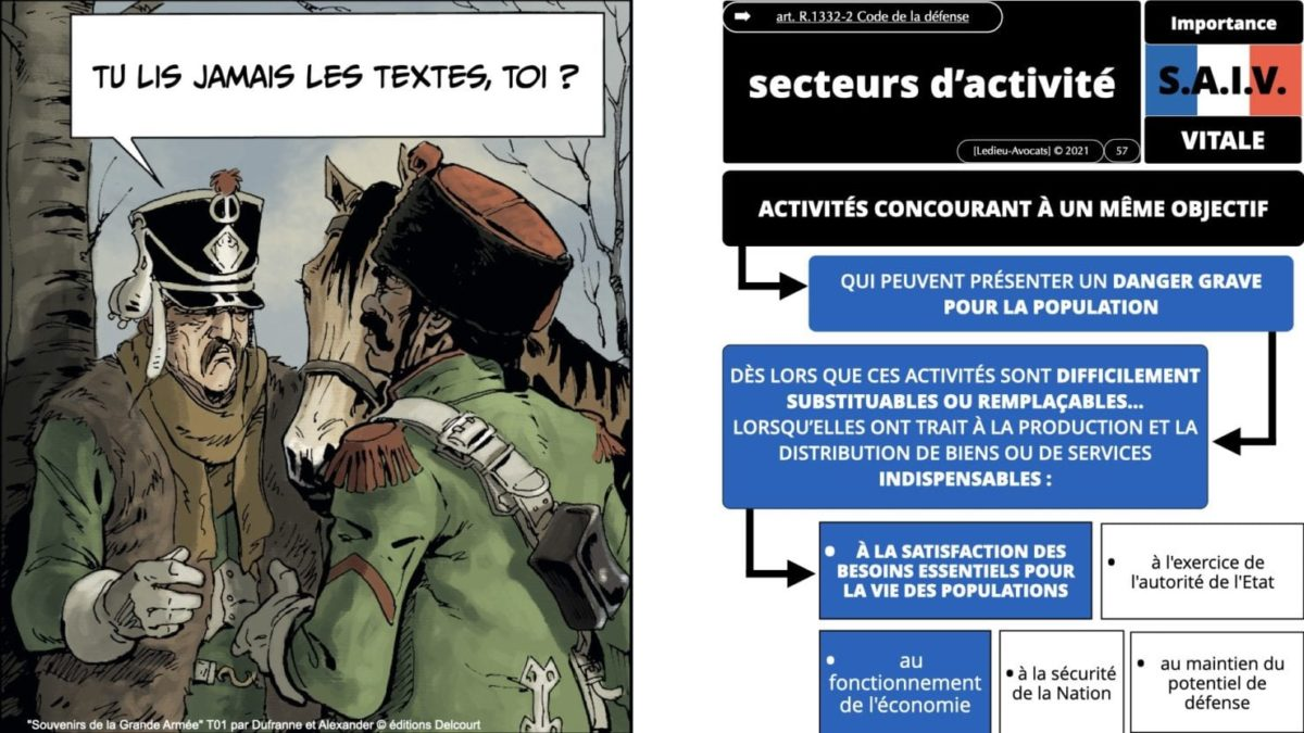 337 cyber sécurité #1 OIV OSE Critical Entities © Ledieu-avocat 15-06-2021.057