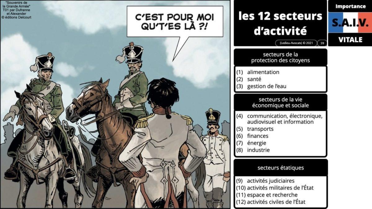 337 cyber sécurité #1 OIV OSE Critical Entities © Ledieu-avocat 15-06-2021.059