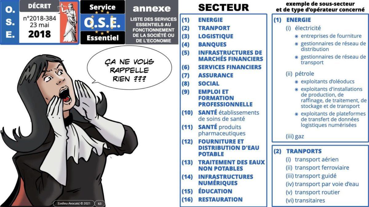 337 cyber sécurité #1 OIV OSE Critical Entities © Ledieu-avocat 15-06-2021.063