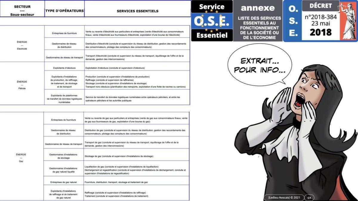337 cyber sécurité #1 OIV OSE Critical Entities © Ledieu-avocat 15-06-2021.064