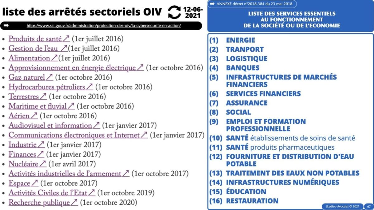 337 cyber sécurité #1 OIV OSE Critical Entities © Ledieu-avocat 15-06-2021.067