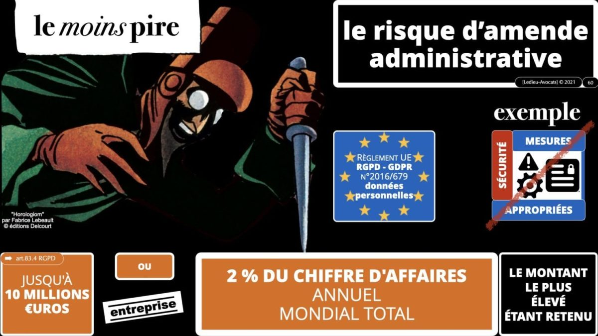 RGPD e-Privacy principes actualité jurisprudence ©Ledieu-Avocats 25-06-2021.060
