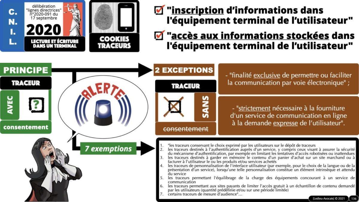 RGPD e-Privacy principes actualité jurisprudence ©Ledieu-Avocats 25-06-2021.136
