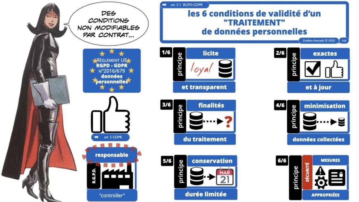 RGPD e-Privacy principes actualité jurisprudence ©Ledieu-Avocats 25-06-2021.144