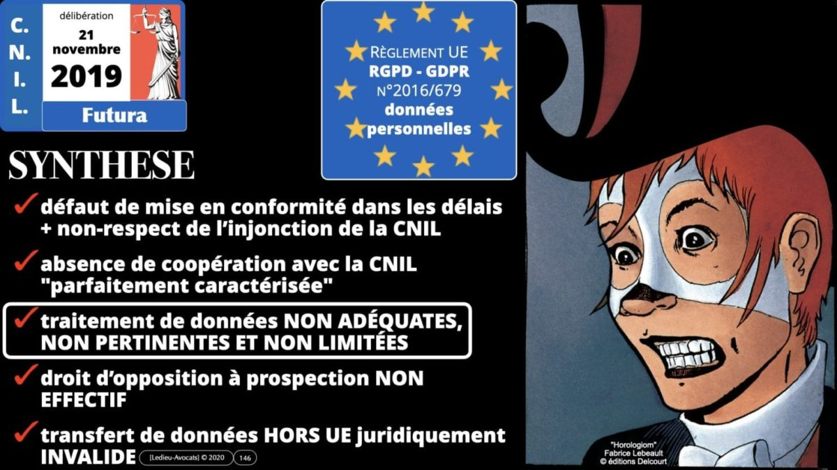 RGPD e-Privacy principes actualité jurisprudence ©Ledieu-Avocats 25-06-2021.146
