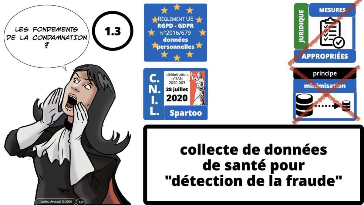RGPD e-Privacy principes actualité jurisprudence ©Ledieu-Avocats 25-06-2021.152