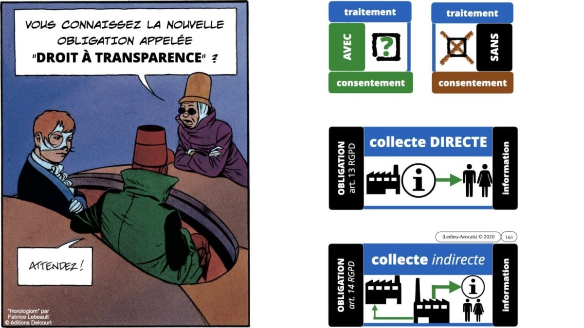 RGPD e-Privacy principes actualité jurisprudence ©Ledieu-Avocats 25-06-2021.161