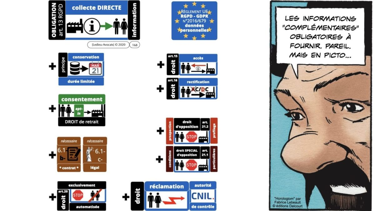 RGPD e-Privacy principes actualité jurisprudence ©Ledieu-Avocats 25-06-2021.168