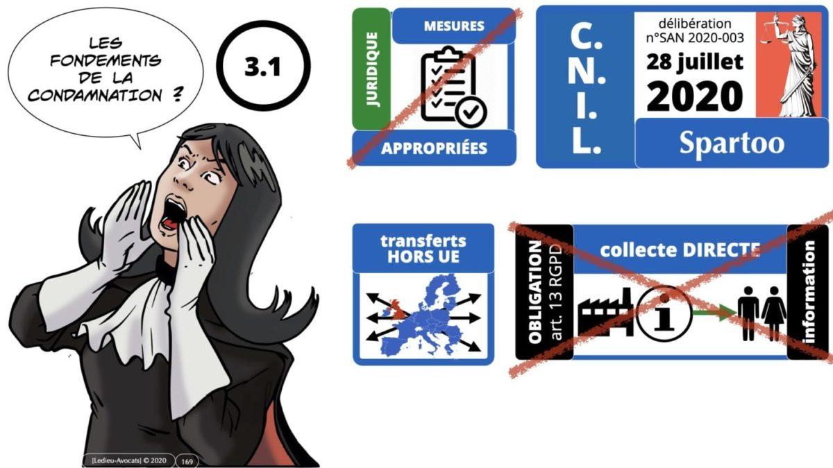 RGPD e-Privacy principes actualité jurisprudence ©Ledieu-Avocats 25-06-2021.169