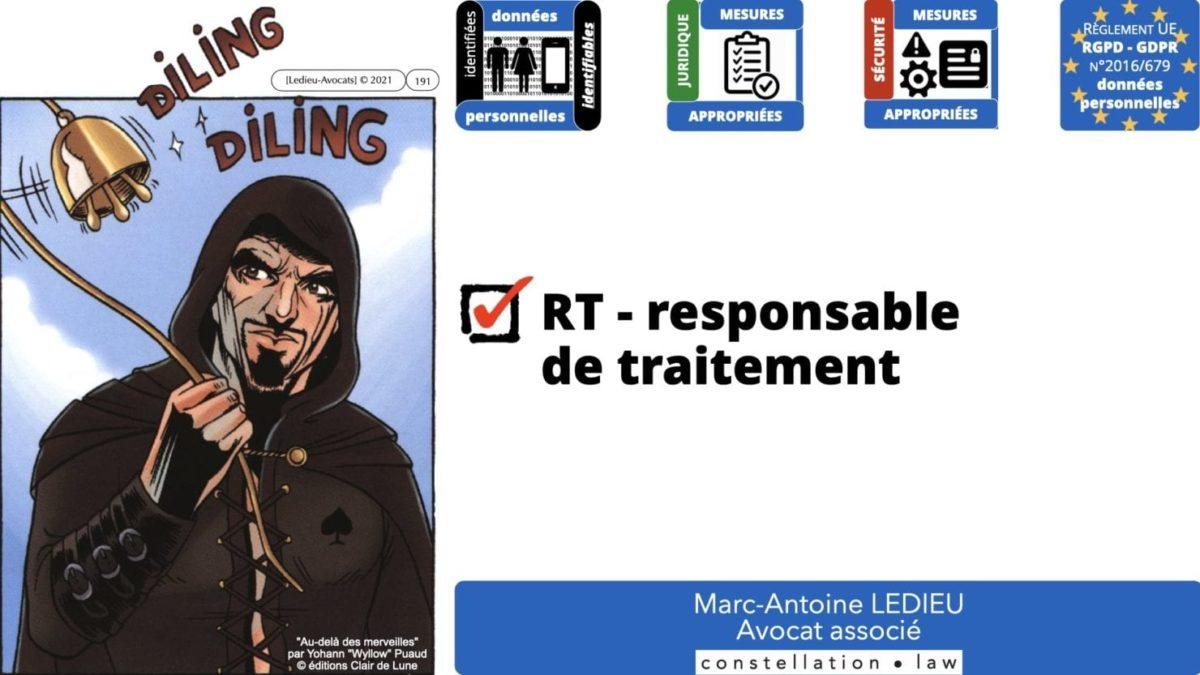 RGPD e-Privacy principes actualité jurisprudence ©Ledieu-Avocats 25-06-2021.191