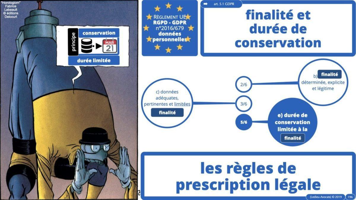 RGPD e-Privacy principes actualité jurisprudence ©Ledieu-Avocats 25-06-2021.196