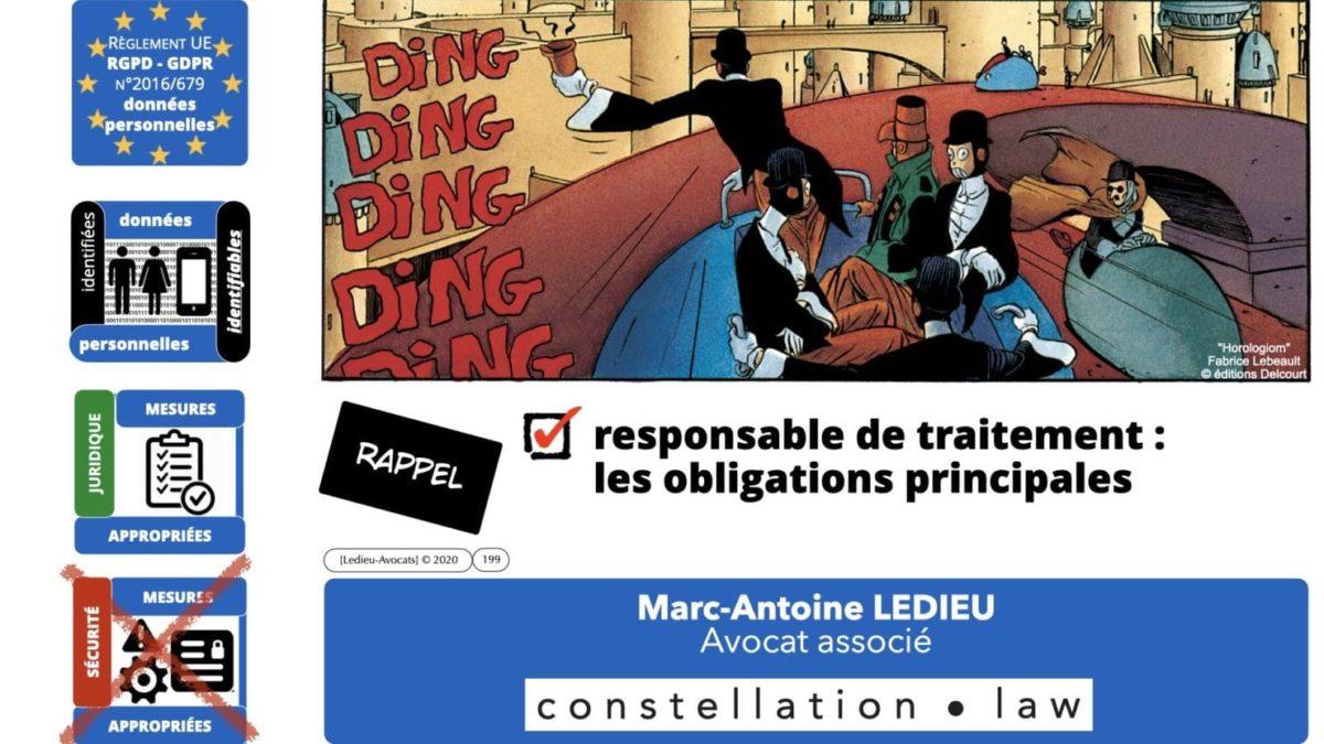 RGPD e-Privacy principes actualité jurisprudence ©Ledieu-Avocats 25-06-2021.199