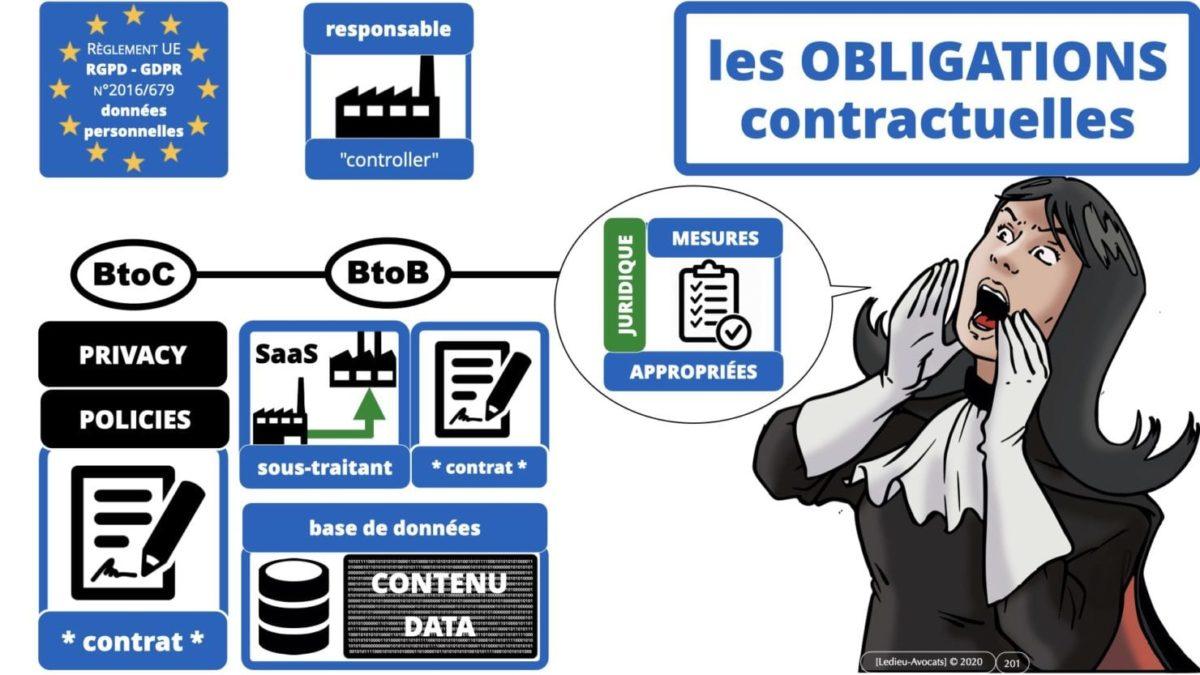 RGPD e-Privacy principes actualité jurisprudence ©Ledieu-Avocats 25-06-2021.201