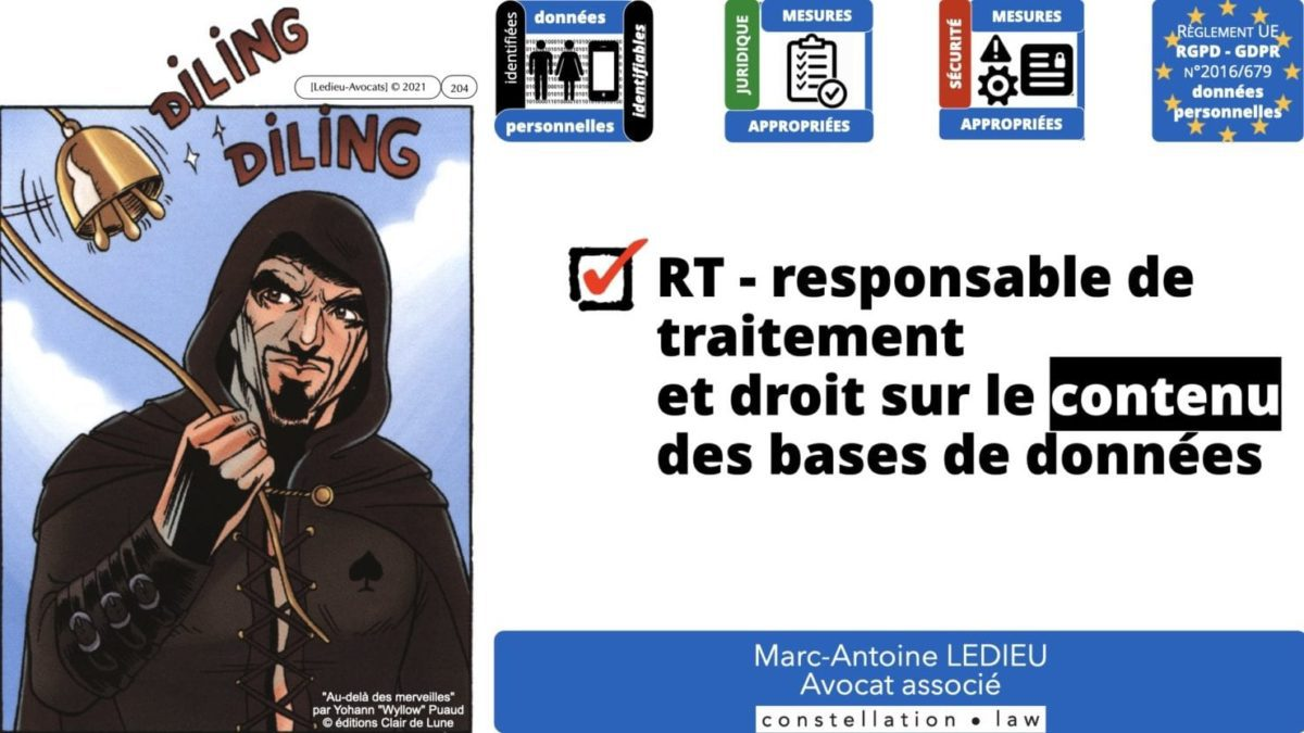RGPD e-Privacy principes actualité jurisprudence ©Ledieu-Avocats 25-06-2021.204