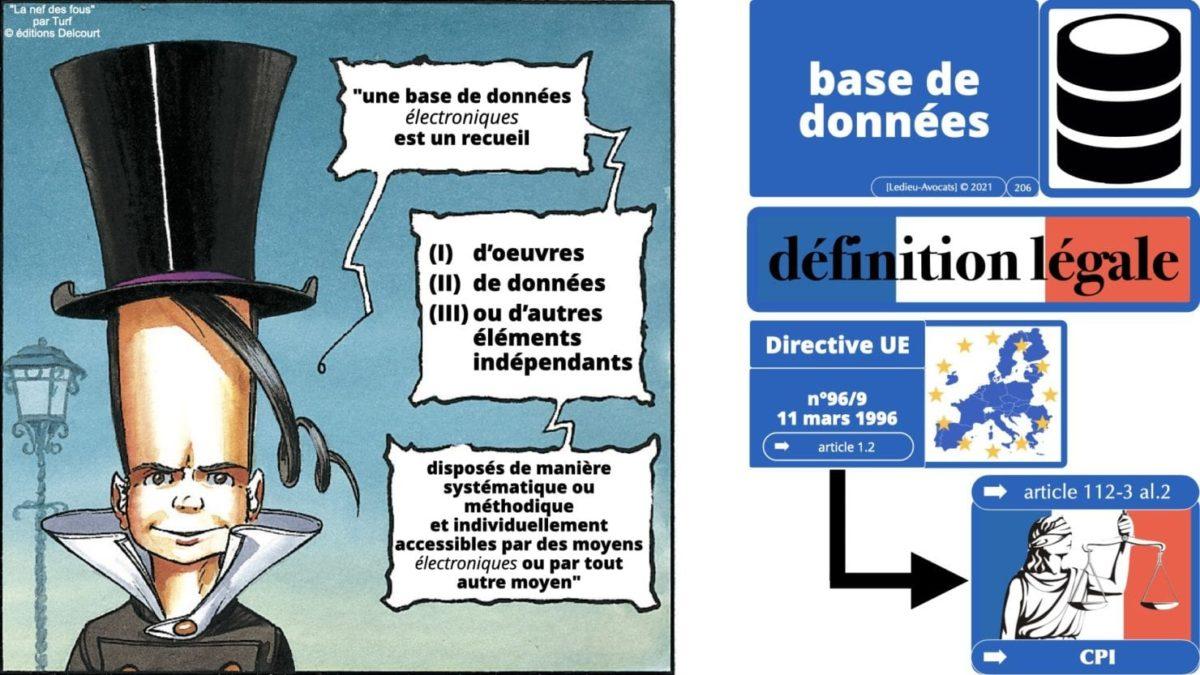 RGPD e-Privacy principes actualité jurisprudence ©Ledieu-Avocats 25-06-2021.206