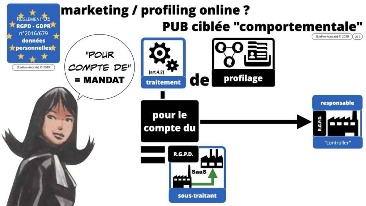 RGPD e-Privacy principes actualité jurisprudence ©Ledieu-Avocats 25-06-2021.216