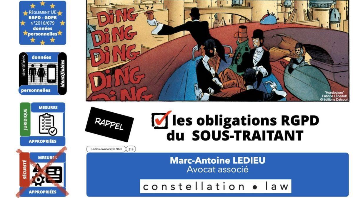 RGPD e-Privacy principes actualité jurisprudence ©Ledieu-Avocats 25-06-2021.218