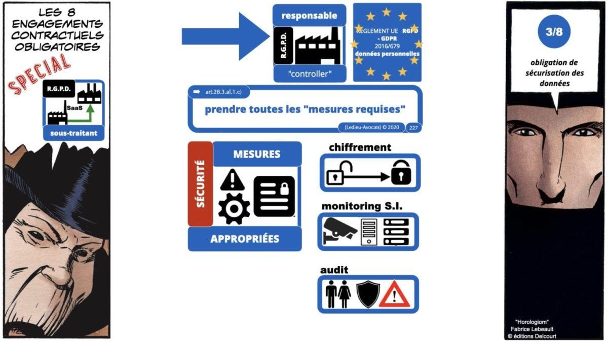 RGPD e-Privacy principes actualité jurisprudence ©Ledieu-Avocats 25-06-2021.227