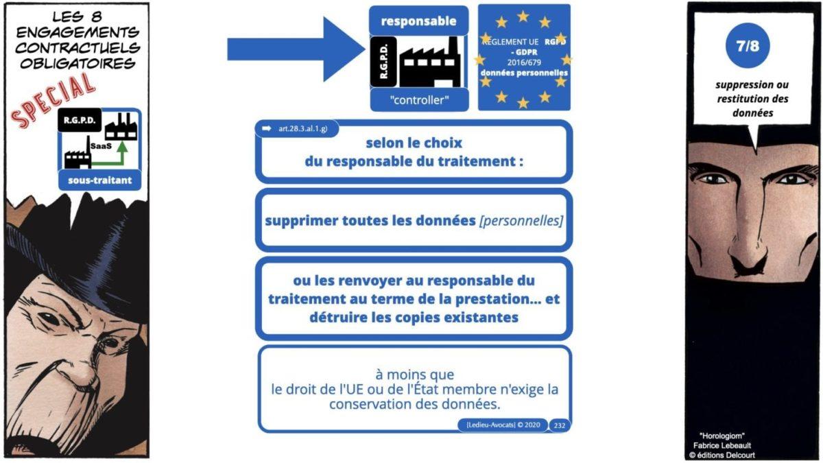RGPD e-Privacy principes actualité jurisprudence ©Ledieu-Avocats 25-06-2021.232