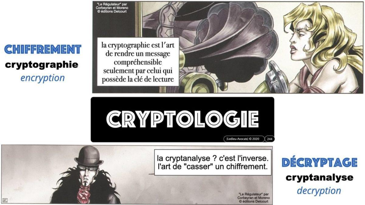 RGPD e-Privacy principes actualité jurisprudence ©Ledieu-Avocats 25-06-2021.244