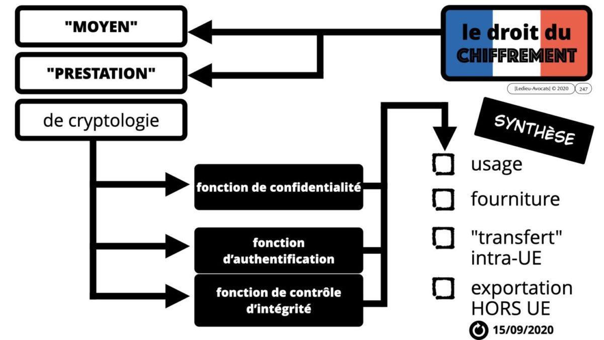 RGPD e-Privacy principes actualité jurisprudence ©Ledieu-Avocats 25-06-2021.247